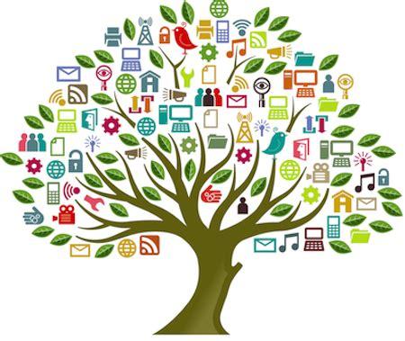 Social Media and Social Media Marketing: A Literature Review